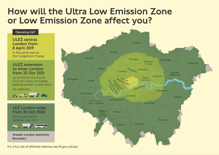 London Ultra Low Emission Zone